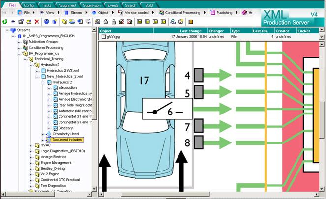 XML publishing solutions-2a