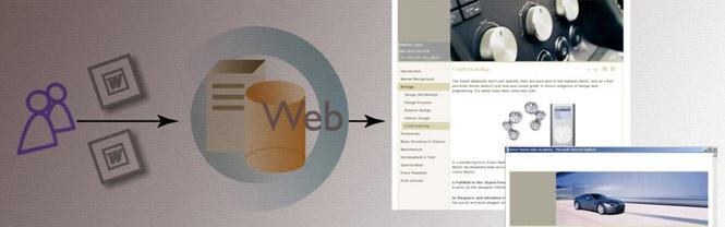 xml-publishing-formatting-engine